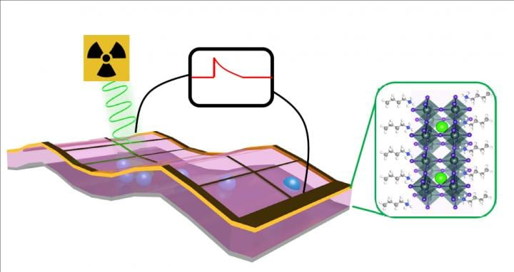 Self-powered X-ray Detector to Revolutionize Imaging