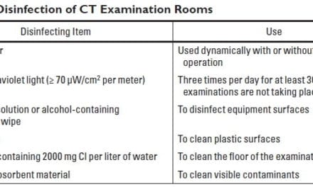 Shanghai Clinicians Describe Infection Control for CT Equipment, Radiographers During COVID-19 Outbreak