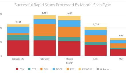 RapidAI Launches New Analytics Platform