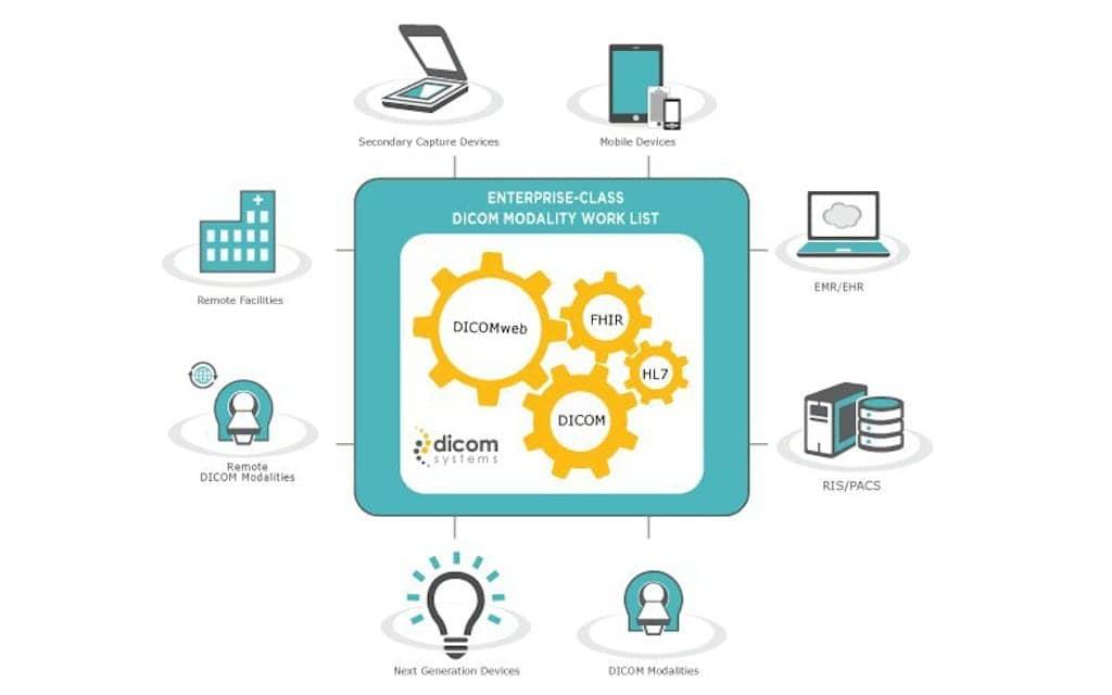 Dicom Launches Enterprise Imaging Platform in Microsoft Azure Marketplace