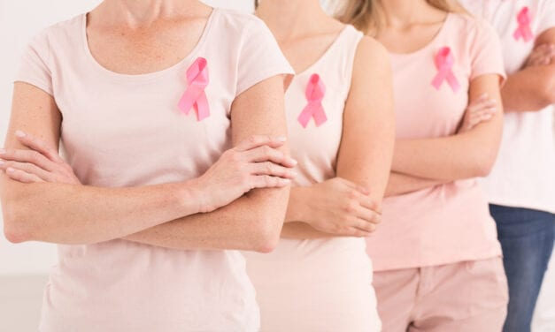 Deep Learning Predicts Women's Risk for Breast Cancer